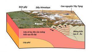 Hình ảnh Đá Muối Himalaya Ra Đời Như Thế Nào Bạn Đã Biết? chính hãng tốt giá rẻ nhất tại DamiLama