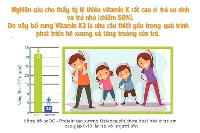 Review và đánh giá sản phẩm Vitamin K2 MenaQ7