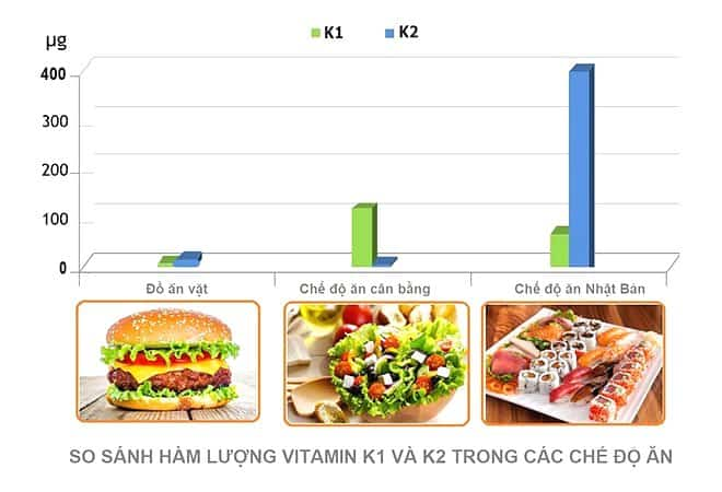 High quality Vitamin K2 MenaQ7 - How old is Mequib 1 for children